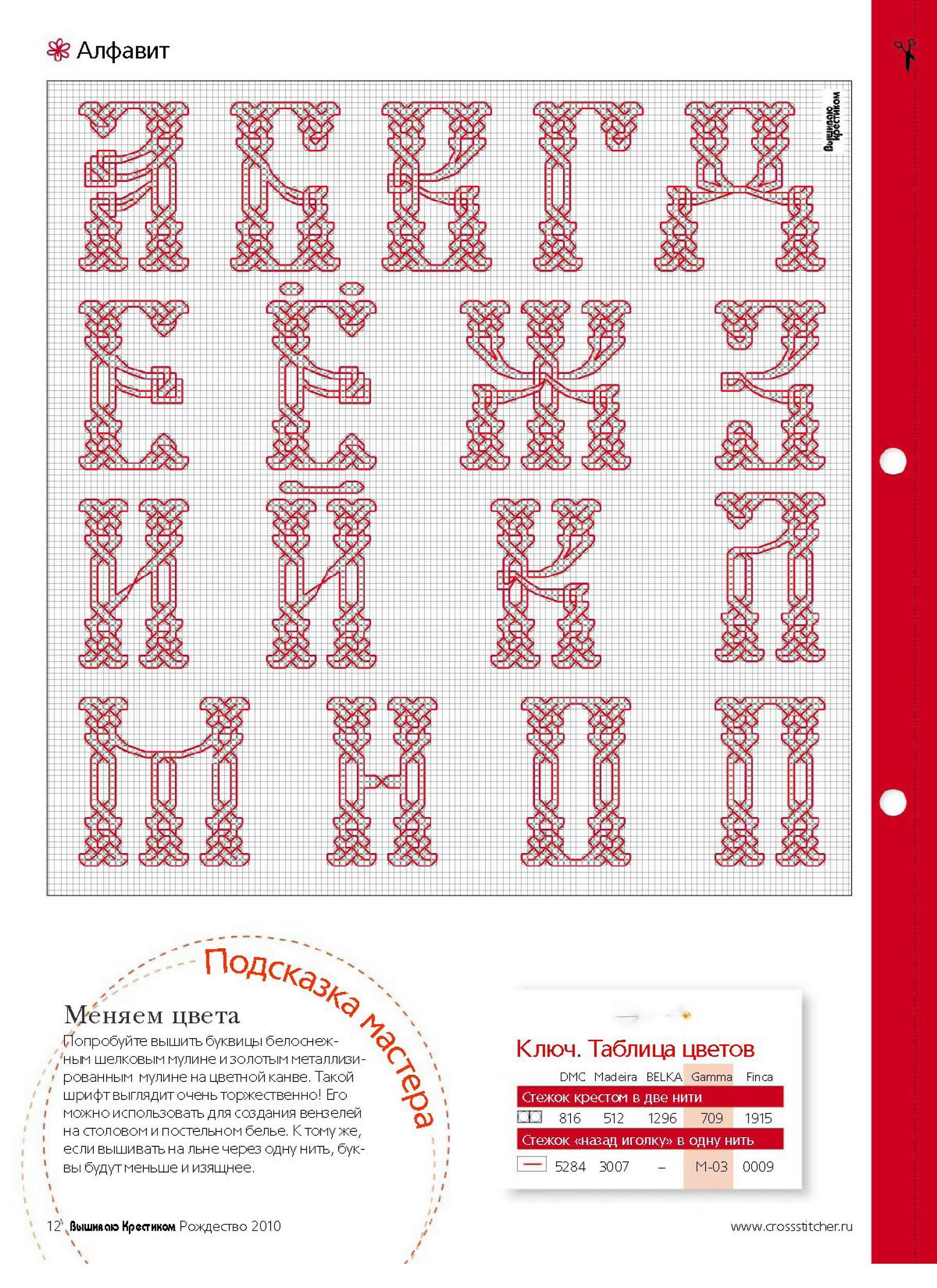 Алфавит и его схема