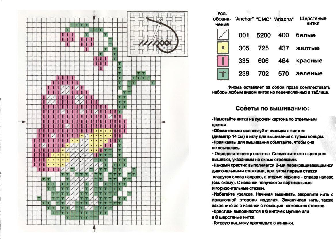 Схемы вышивки крестом мухомора