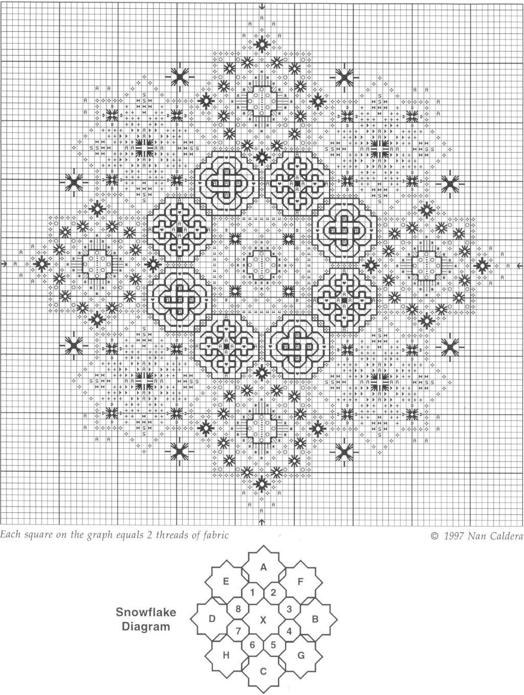 Вышивка снежинки крестом 19