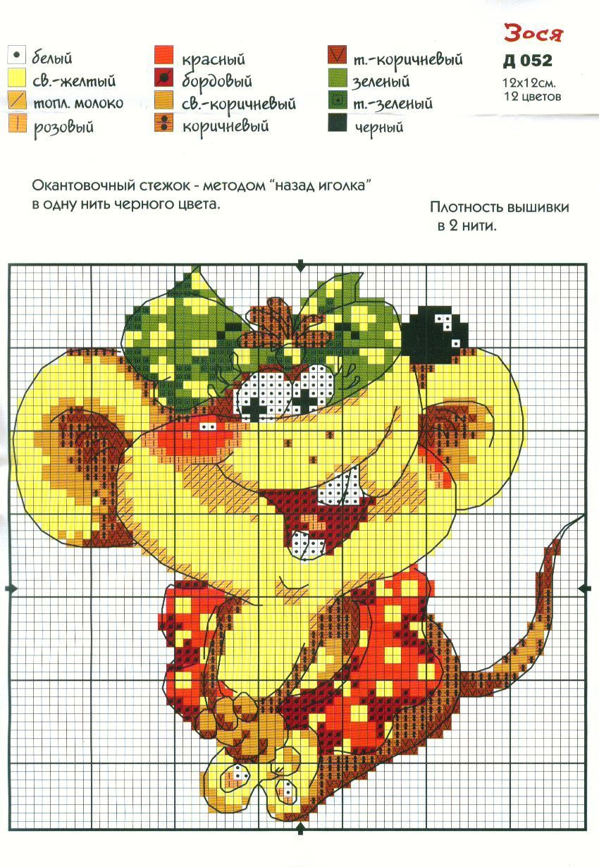 Вышивка крестом схемы мышей
