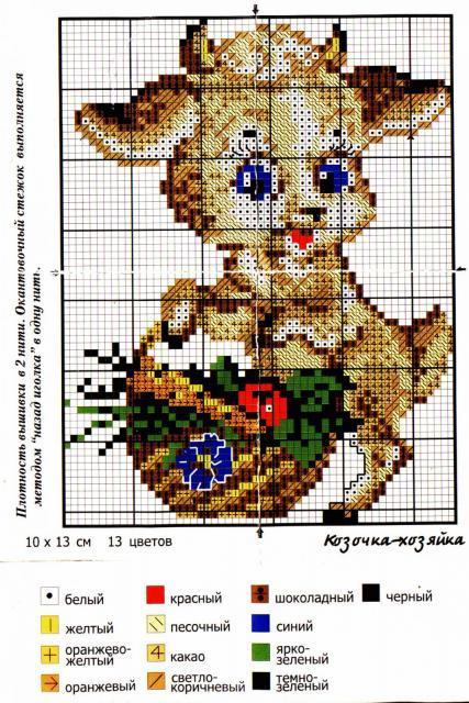 Схема вышивания крестом - Козочка-хозяйка