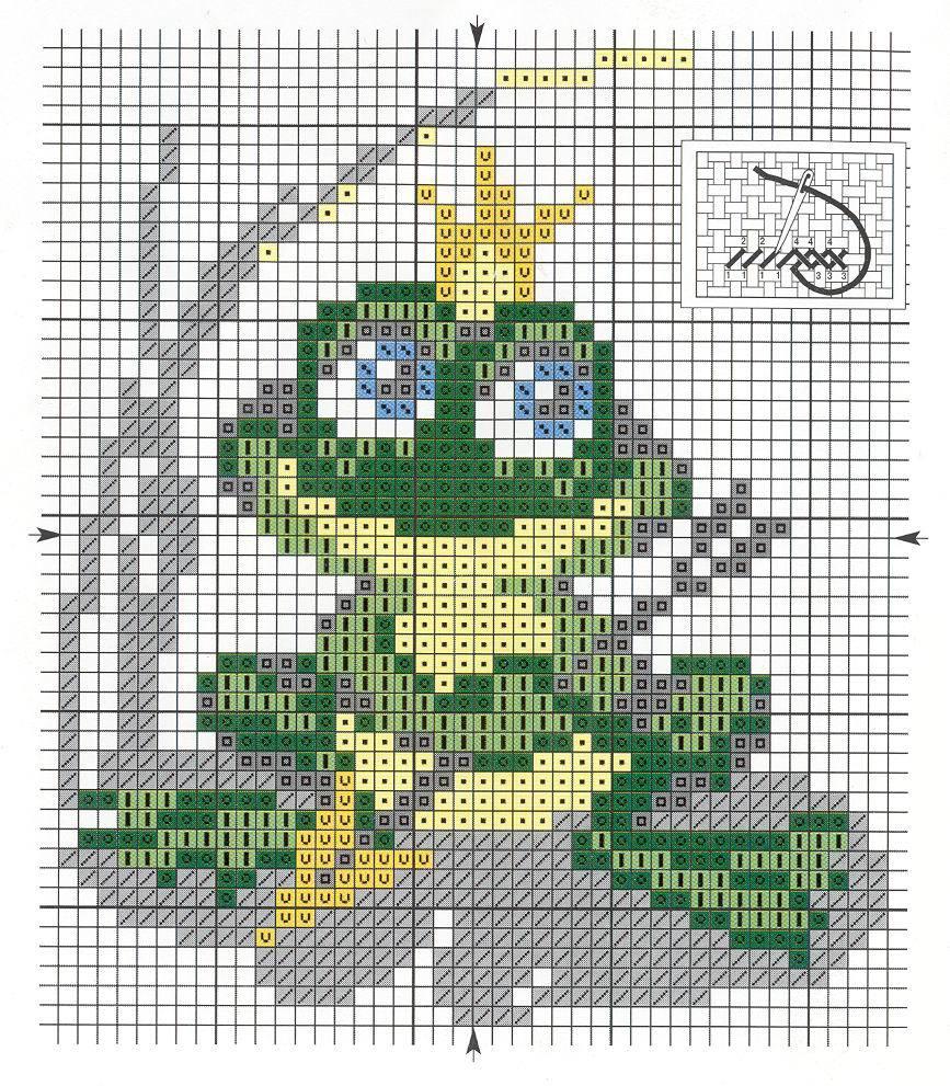 Лягушки картинки для вышивки