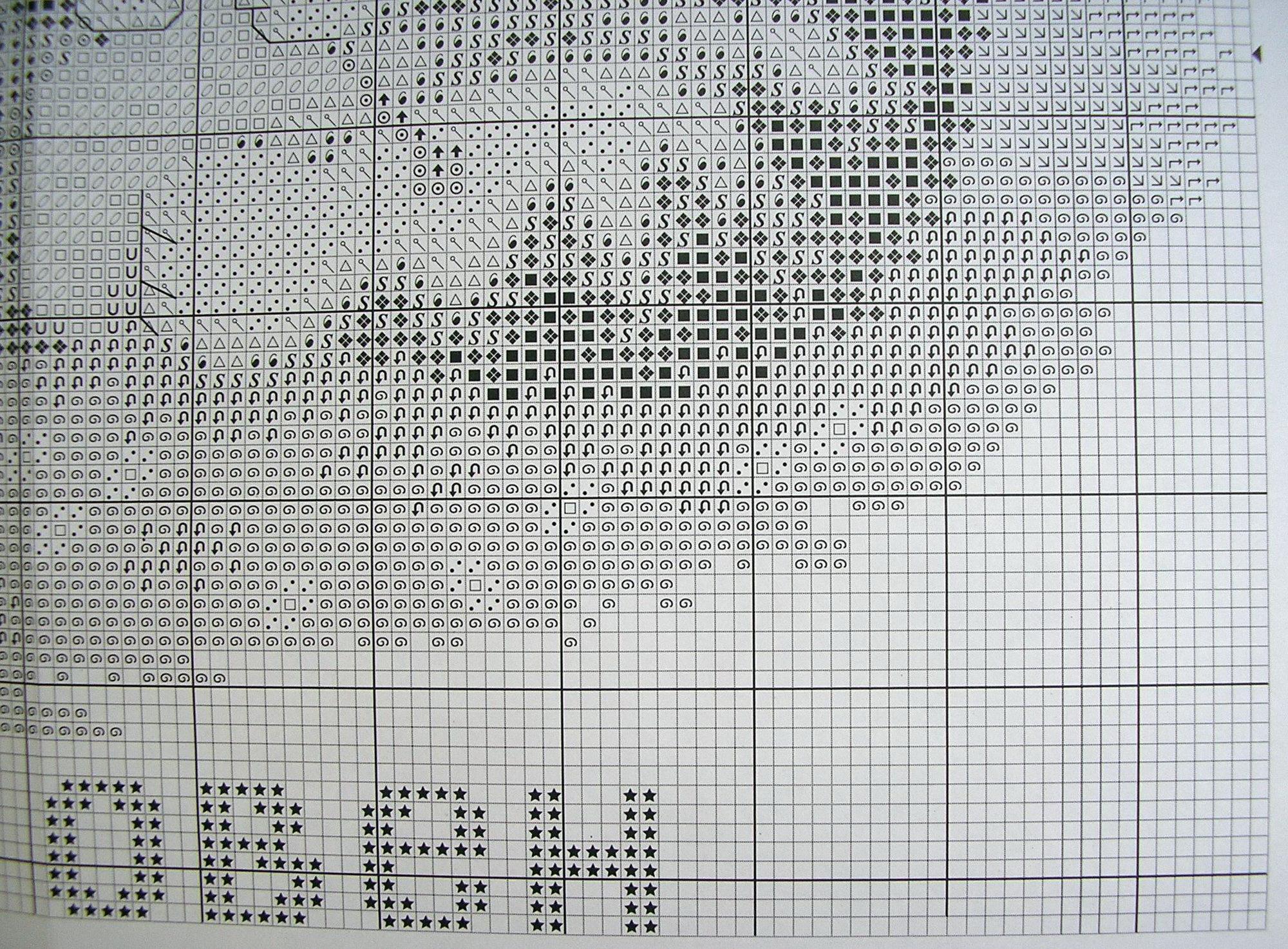 Вышивка крестиком схемы знаки зодиака овен 6